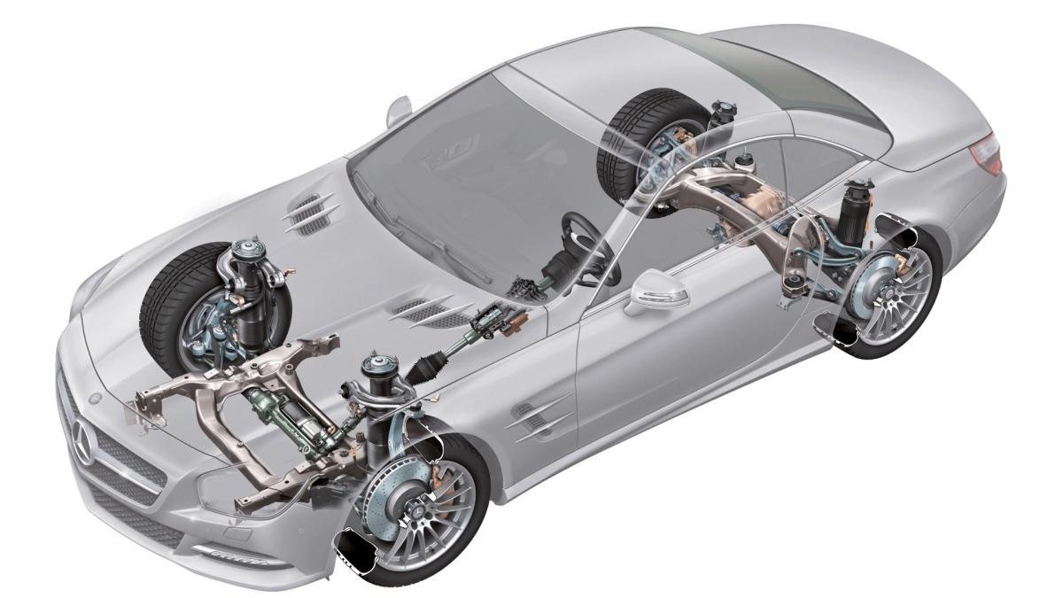 Диагностика подвески Mercedes